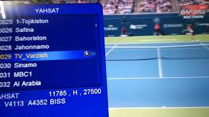 Photo of Al Yah 1 at 52.5°E All Sports Tv Channels biss key 2020